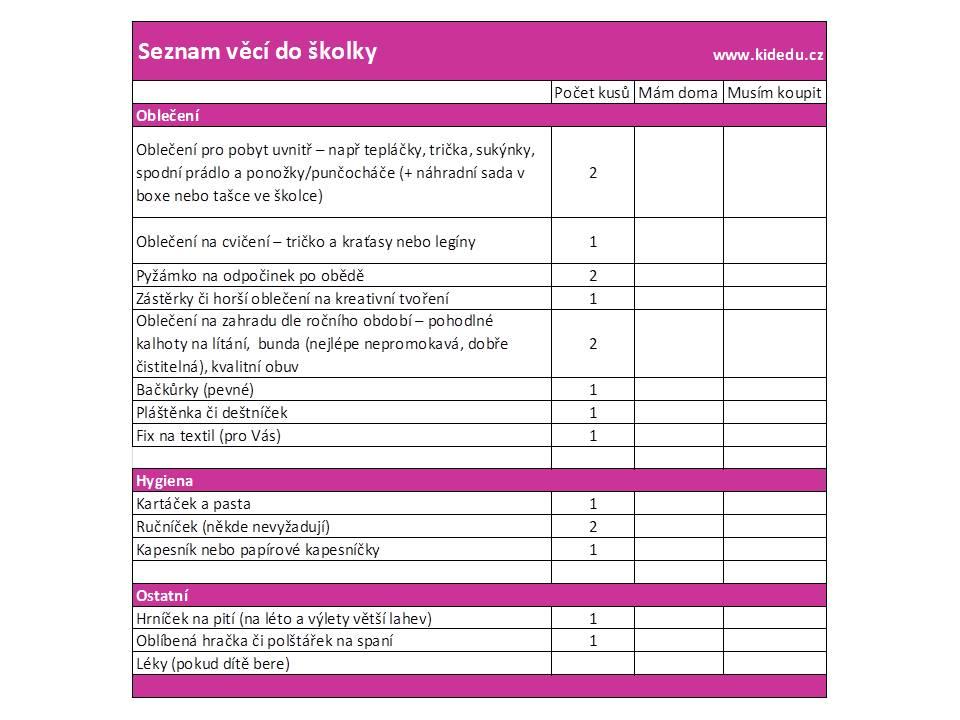 Kidedu Seznam věcí do školky
